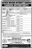 Defence Housing Authority DHA Jobs 2020 Latest