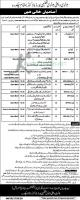 Jobs in BISE Board of Intermediate and Secondary Education October 2020