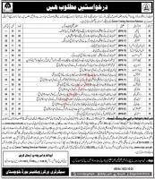 Provincial Workers Welfare Board Schools Jobs October 2020