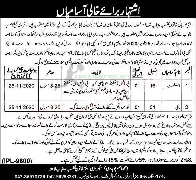 Mohtasib Punjab Jobs Nov 2020 Latest Ad