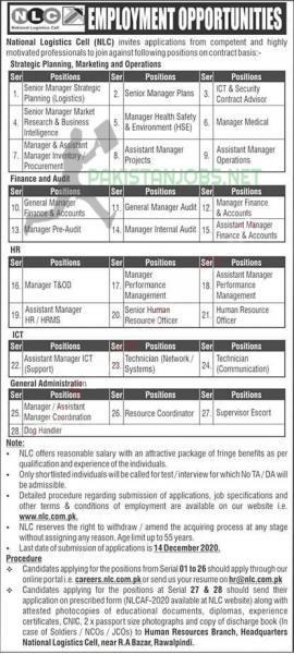 NLC Jobs December 2020 Application Form Advertisement Latest