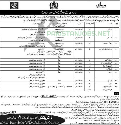 Pakistan Bait ul Mal Latest Advertisement Jobs Nov 2020