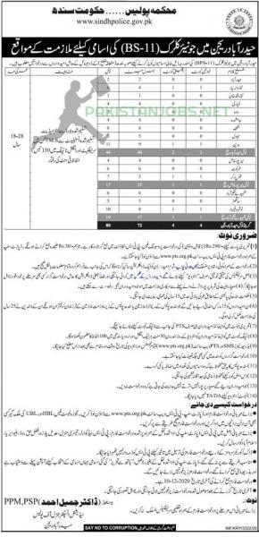 Sindh Police Junior Clerk Jobs 2020 - PTS Form - Online Apply