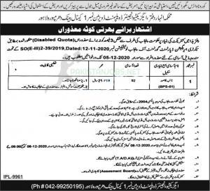 Irrigation Department Jobs in Lahore Pakistan 2020