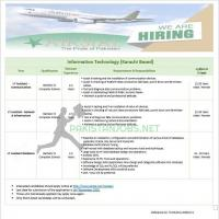 AirSial Limited Jobs November 2020 Latest