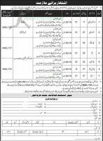 Central Ordnance Depot COD Pak Army Jobs Nov 2020