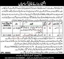 Mohtasib Punjab Jobs Nov 2020 Latest Ad