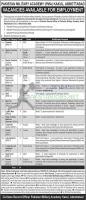 Pakistan Military Academy PMA Jobs Nov 2020