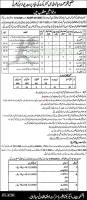 Primary & Secondary Healthcare Department Jobs Nov 2020