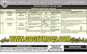 Commissioner Office PPSC Jobs 2020