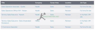 Nestle Jobs December 2020 Latest Advertisement