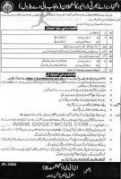 Punjab police Jobs 2021 Highway Patrol PHP Advertisement