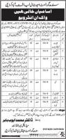 Sindh Government Hospital Jobs December 2020