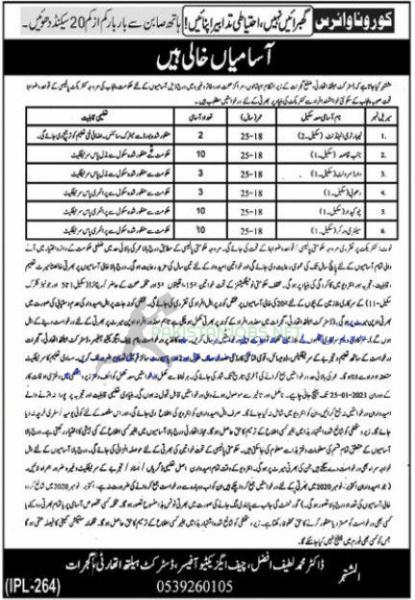 District Health Authority 2021 Job Advertisement