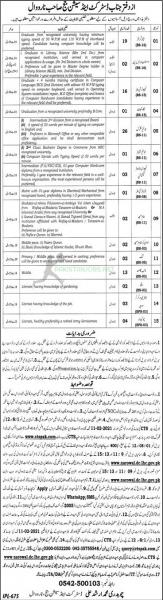 OFFICE OF DISTRICT & SESSION JUDGE NAROWAL JOBS 2021