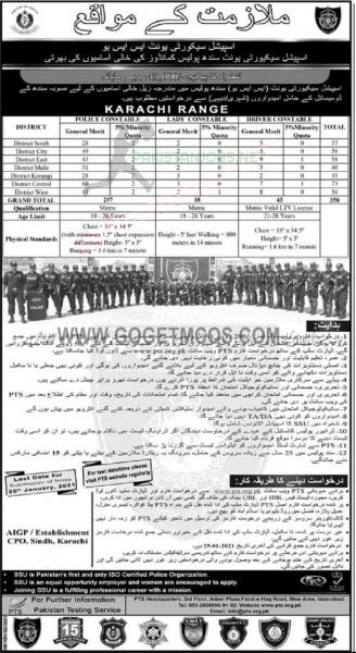 Sindh Police SSU Jobs 2021 PTS Karachi Application Form