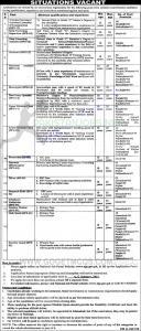 Autonomous Organization Islamabad Jobs 2021