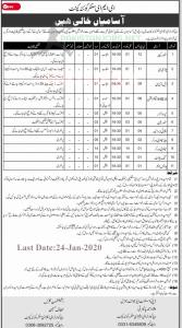Pakistan Army EME Center Quetta Cantt Jobs 2021