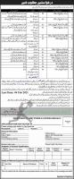 Inspectorate of Army Stores & Clothing Jobs 2021