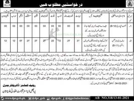 Provincial Disaster Management Authority Jobs 2021
