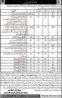Latest Services And General Administration Department Jobs 2021