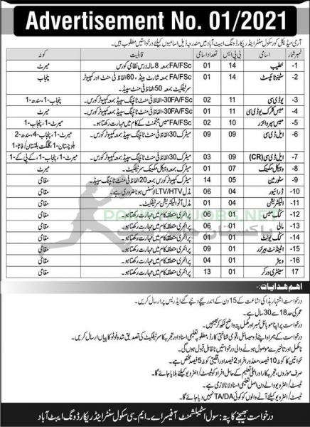 Army Medical Corps School Centre Jobs 2021 Application Form