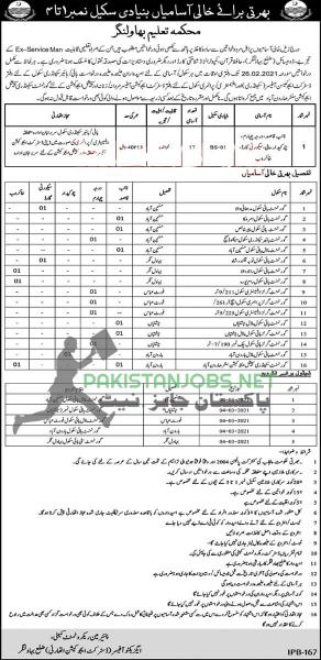 District Education Department Darja Chahrum Jobs 2021