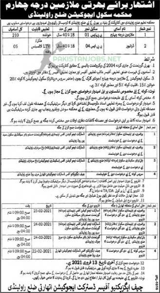 Education Department Rawalpindi Jobs 2021 Latest Vacancies
