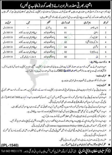 Latest Class 4 Jobs In Punjab Police Department 2021