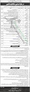 District & Session Courts Jobs 2021