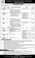 Bureau of Emigration and Overseas Employment Job Vacancies 2021