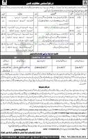 Excise And Anti-narcotics Department Jobs 2021