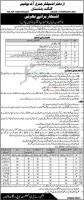 Recruitment Of Male & Female Police Constables Jobs 2021