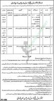 Session Court Mianwali Jobs February 2021