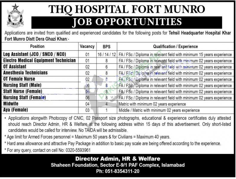 Pakistan Air Force THQ Hospital Jobs 2021
