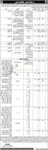 Agriculture Department Government Jobs 2021