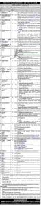 Punjab Assembly Jobs March 2021 - ots.org.pk Application Form