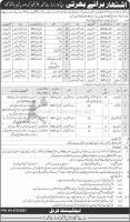 FC Jobs 2021 Advertisement Frontier Corps South Khyber KPK Pakistan