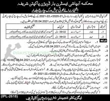Irrigation Division Latest Jobs Advertisement 2021
