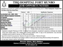 Pakistan Air Force THQ Hospital Jobs 2021