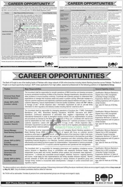 Bank Of Punjab Jobs 2021 Latest Advertisement