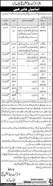 District and Session Courts Jacobabad Jobs 2021