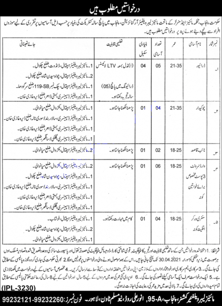 Mines Labor Welfare Organization Punjab Jobs 202