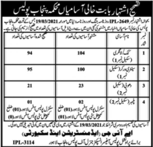 Punjab Police Jobs Advertisement & Application Form 2021