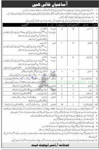 Pak Army Ordnance Depot Cantt Jobs 2021
