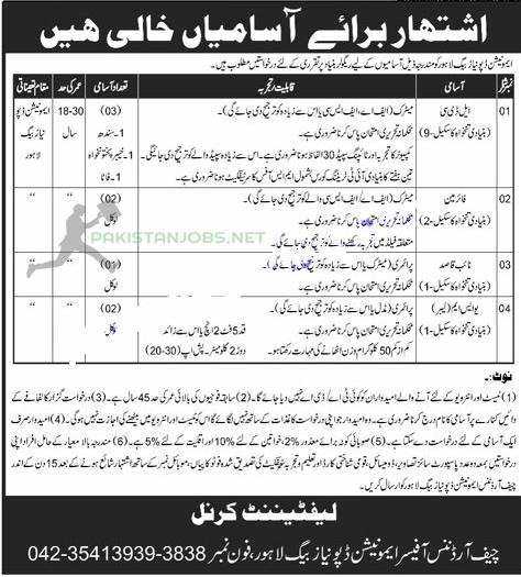 Ammunition Depot Pakistan Army Jobs May 2021