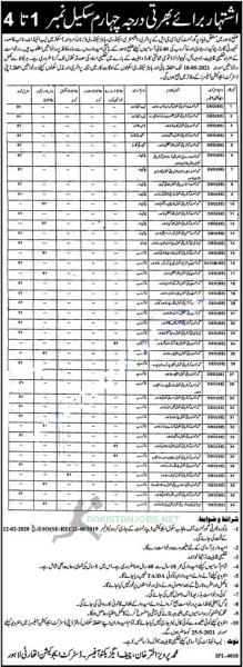 Education Department Lahore Jobs May 2021