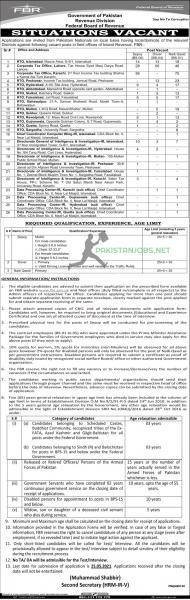 Federal Board Of Revenue (FBR) Jobs May 2021