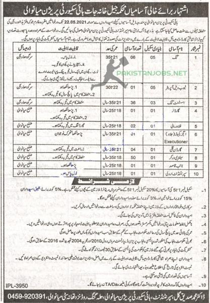 Jail Department Punjab Prison Jobs 2021