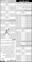 Food Department Jobs May 2021 Latest
